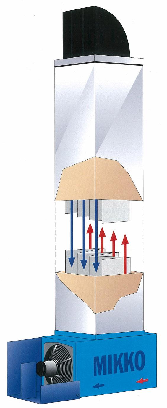 Lämmöntalteenottolaite
